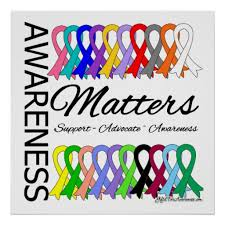 awarenessmatters